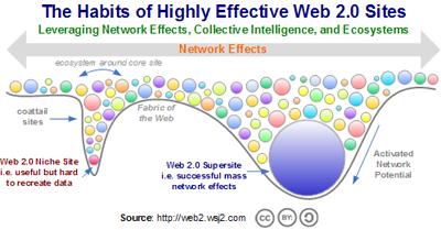 highlyeffectiveweb2.png