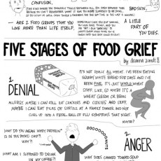5StagesOfFoodGrief_DeannaZandt_thumbnail